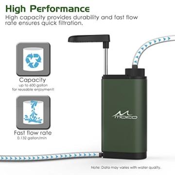 MoKo Wasserfilter Outdoor - Portable Notfall-Personal Camping Wasser Filter Tischwasserfilter mit Starterpaket inklusive Kartuschen für Reise, Wandern und andere Outdoor-Aktivität, BPA Free, Armee Grün -